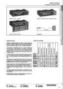 Catalogue Interface Opérateur BRODERSEN - Adel Instrumentation