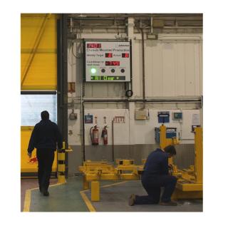 Affichage Dynamique Pour Production Industriel - ADEL Instrumentation