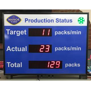 Affichage Objectif de Production - ADEL Instrumentation