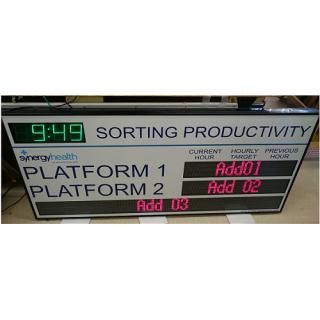 Afficheur Suivi de Production - ADEL Instrumentation