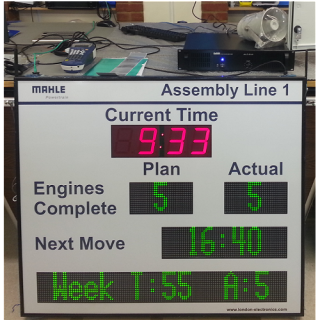 Afficheur de Résultat de Production - ADEL Instrumentation
