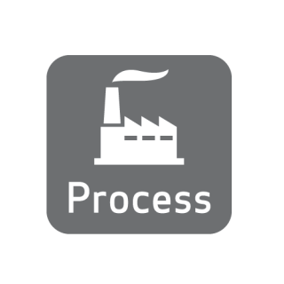 Process 4-20mA 0-10V